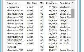 Не открывается Google Chrome на компьютере [Что делать]
