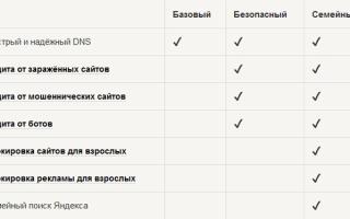Как правильно настроить безопасный интернет от Яндекса— ЯндексDNS