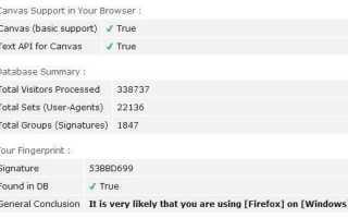 EFF выпустил Panopticlick 2.0 для фингерпринтинга браузера