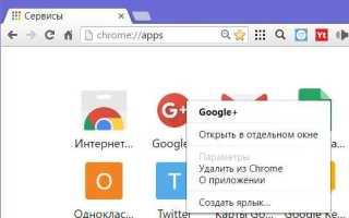 Панель сервисов Google Chrome как легковесная альтернатива визуальным закладкам