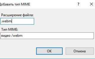 Видео в формате MIME не найдено в Tor, Firefox