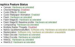 Возможности технологии WebGL и как ее включить в браузерах