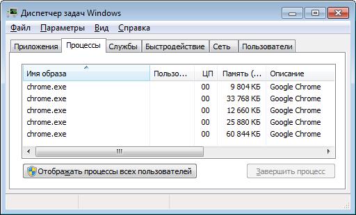ne-zakryivaetsya-google-chrome-kak-zakryit1.png