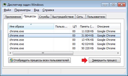 ne-zakryivaetsya-google-chrome-kak-zakryit2.png