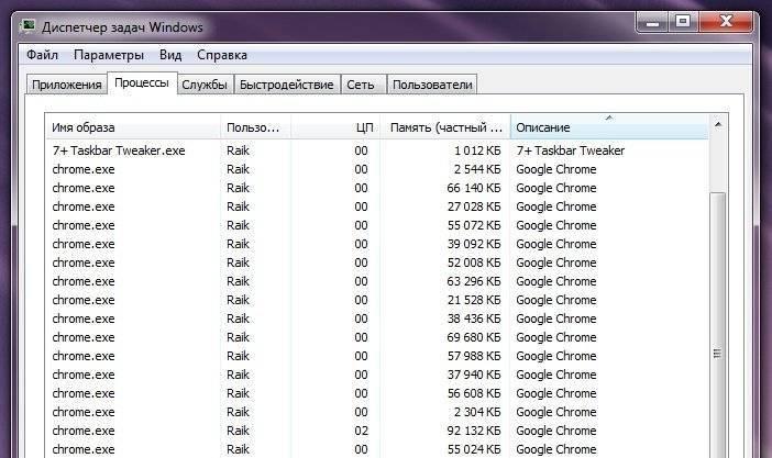 Множество процессов Chrome в памяти