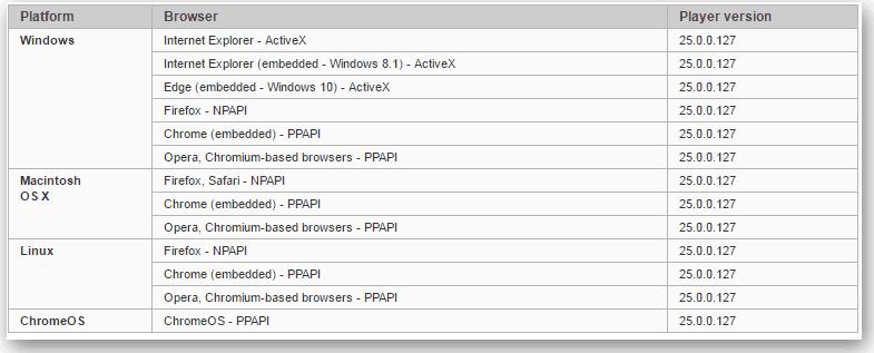 Adobe.com-tablitsa-versiy.png