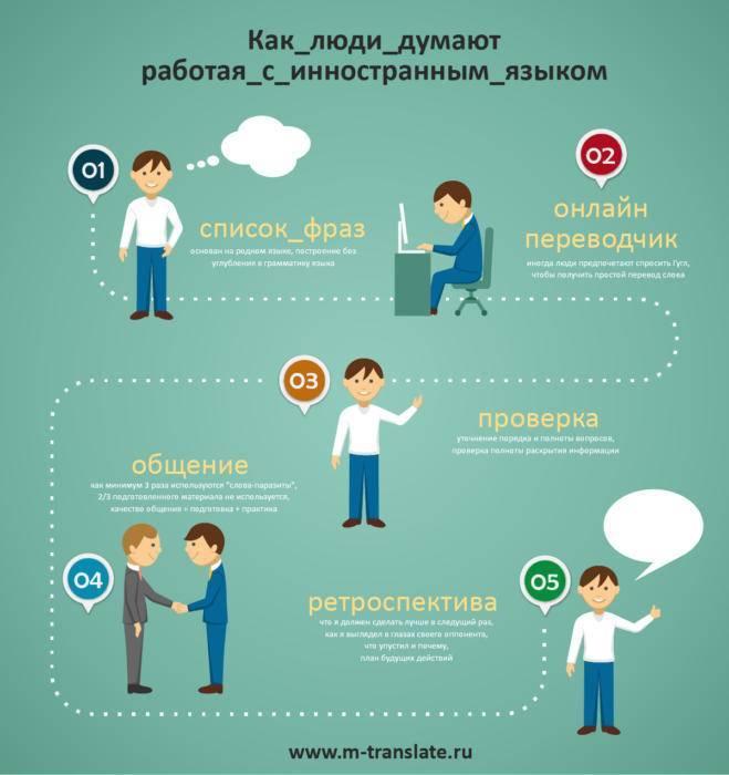 ig_how_ppl_thnk_in_com_ru.jpg