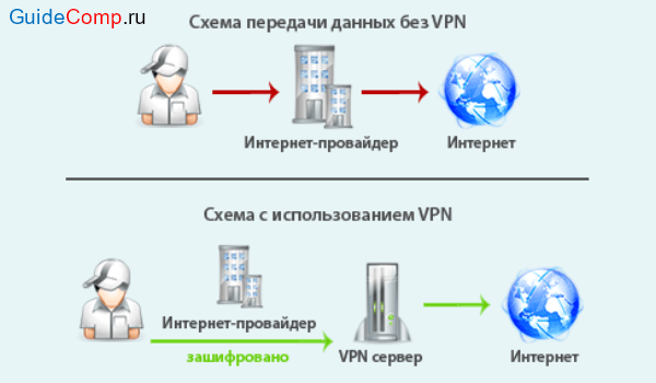 18-08-browsec-v-yandex-brauzere-1.png