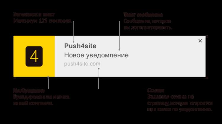 push-alerts-1.png