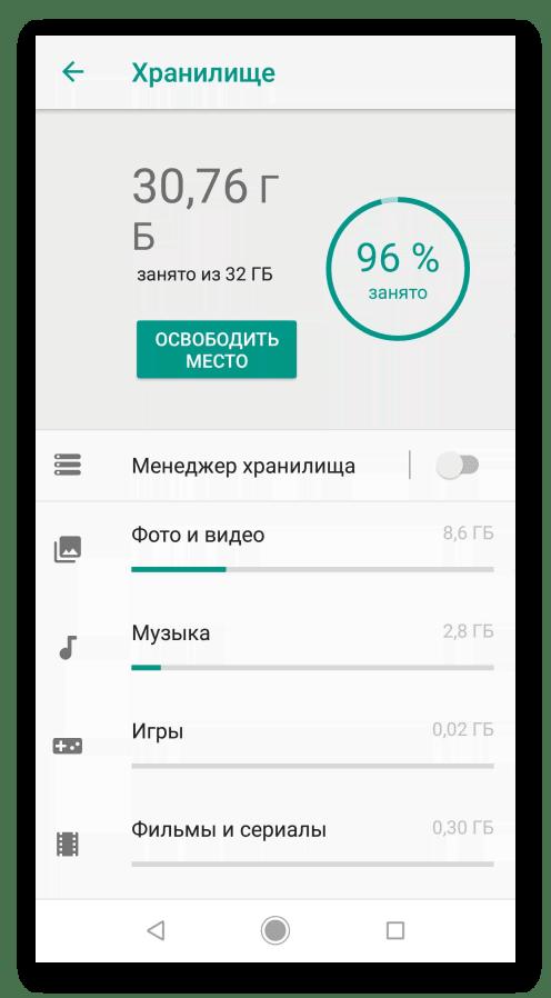 Sostoyanie-hranilishhe-na-ustrojstve-Android.png