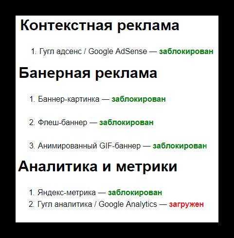 Pokazateli-blokirovki-reklamyi-s-pomoshhyu-AdGuard.png
