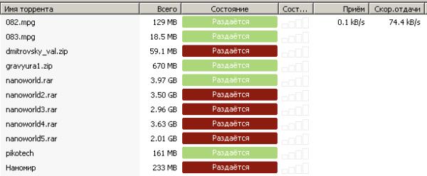 Razdacha-torrentov-e1520671880957.png