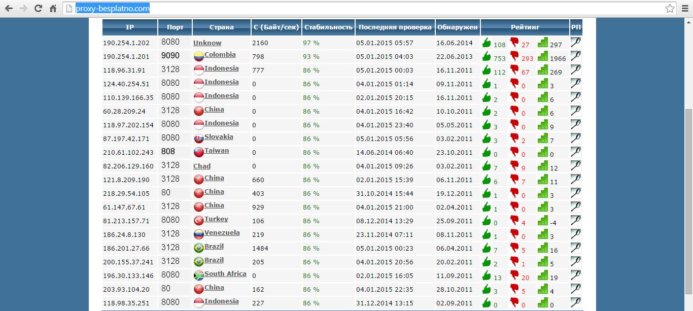 kak-obojti-blokirovku-sajtov-provajderom-3.png
