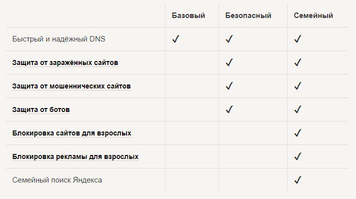 YAndeks-DNS.png