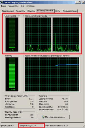 Zagruzka-protsessora-Bystrodejstvie-300x450.png